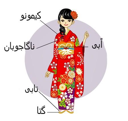 1608249389 robeka.ir کیمونو لباس سنتی ژاپنی