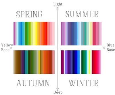 بهترین رنگ های فصل های سرد, تناژهای رنگ فصول سرد
