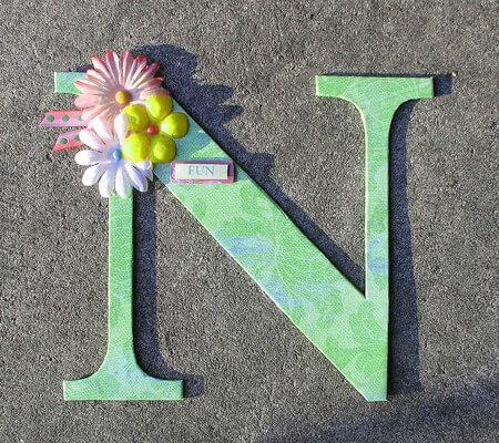 پروفایل حرف N,کارت پستال حرف N,پوسترهای حرف N
